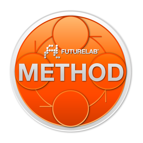 FutureLab Method