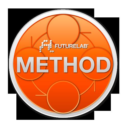 FutureLab Method